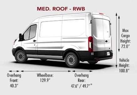 transit vs sprinter a side by side comparison so we bought a van transit vs sprinter a side by side